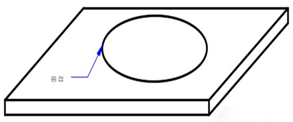 04平面封闭图形状焊缝-1(韩).jpg