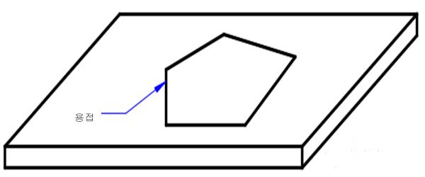 05平面封闭图形状焊缝-2(韩).jpg
