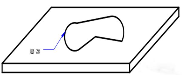 06平面封闭图形状焊缝-3(韩).jpg