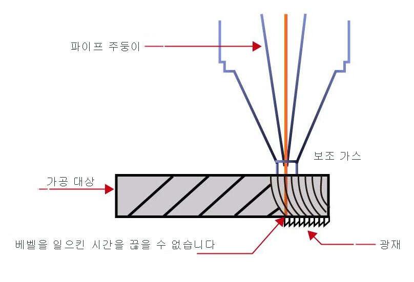 图片2(韩).jpg