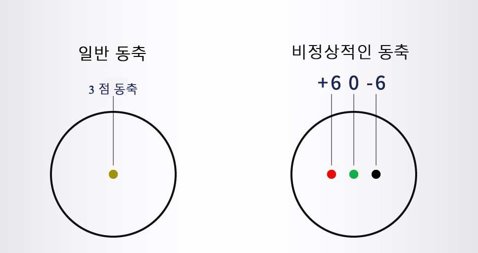 韩语轴.jpg